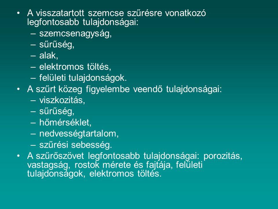 A visszatartott szemcse szűrésre vonatkozó legfontosabb tulajdonságai: –szemcsenagyság, –sűrűség, –alak, –elektromos töltés, –felületi tulajdonságok.