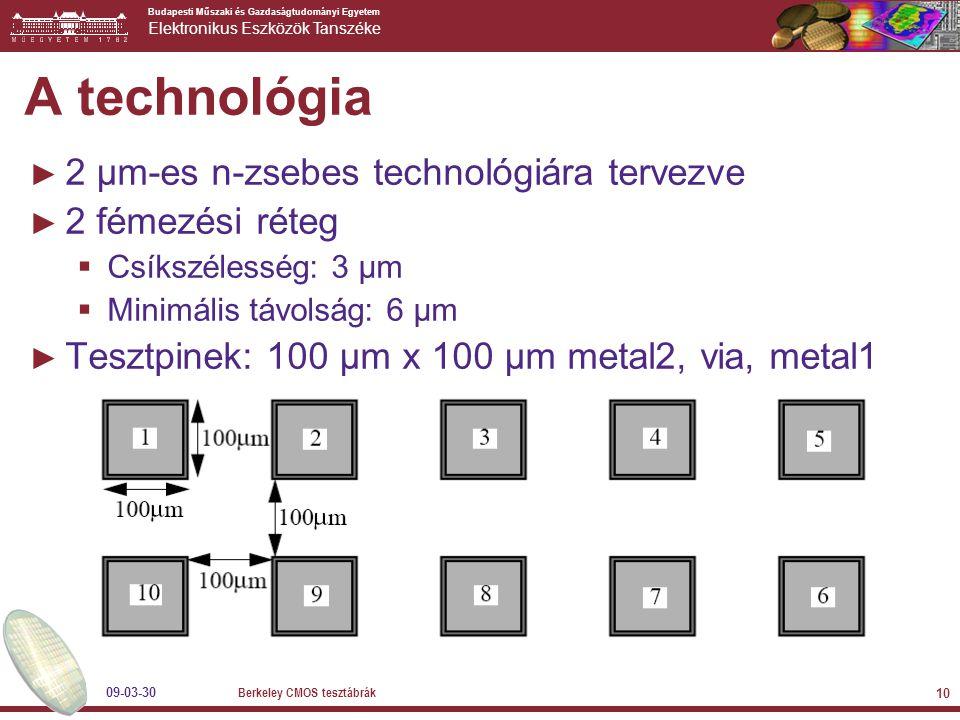 Budapesti Műszaki és Gazdaságtudományi Egyetem Elektronikus Eszközök Tanszéke 09-03-30 Berkeley CMOS tesztábrák 10 A technológia ► 2 µm-es n-zsebes technológiára tervezve ► 2 fémezési réteg  Csíkszélesség: 3 µm  Minimális távolság: 6 µm ► Tesztpinek: 100 µm x 100 µm metal2, via, metal1
