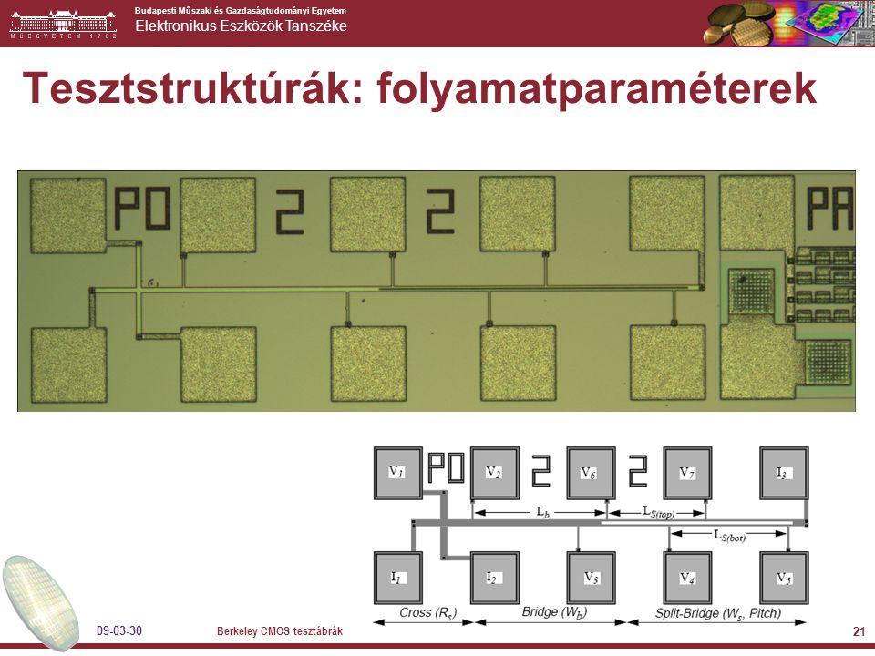 Budapesti Műszaki és Gazdaságtudományi Egyetem Elektronikus Eszközök Tanszéke 09-03-30 Berkeley CMOS tesztábrák 21 Tesztstruktúrák: folyamatparaméterek