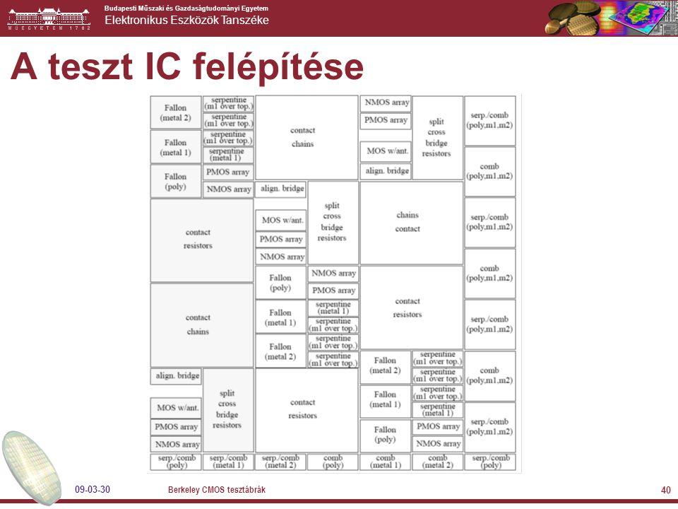 Budapesti Műszaki és Gazdaságtudományi Egyetem Elektronikus Eszközök Tanszéke 09-03-30 Berkeley CMOS tesztábrák 40 A teszt IC felépítése