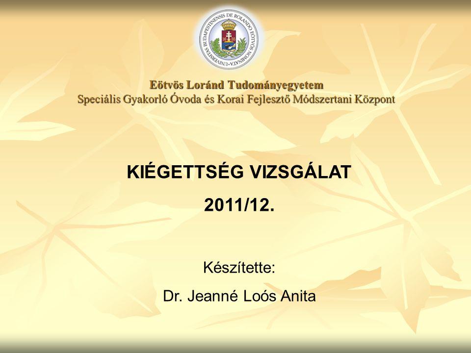 Eötvös Loránd Tudományegyetem Speciális Gyakorló Óvoda és Korai Fejlesztő Módszertani Központ KIÉGETTSÉG VIZSGÁLAT 2011/12. Készítette: Dr. Jeanné Loó