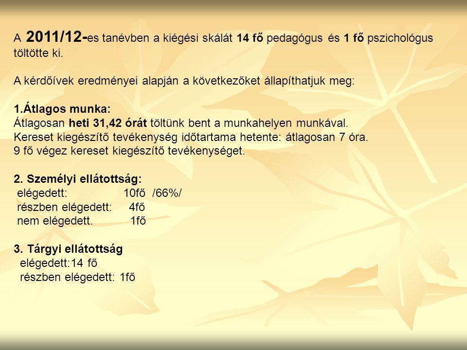 A 2011/12- es tanévben a kiégési skálát 14 fő pedagógus és 1 fő pszichológus töltötte ki. A kérdőívek eredményei alapján a következőket állapíthatjuk