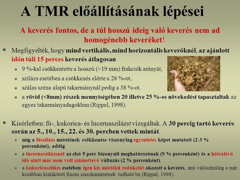A TMR előállításának lépései A keverés fontos, de a túl hosszú ideig való keverés nem ad homogénebb keveréket.