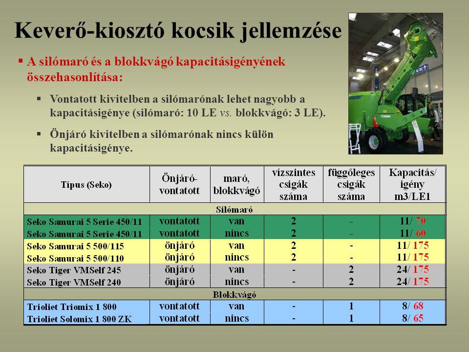 Keverő-kiosztó kocsik jellemzése  A silómaró és a blokkvágó kapacitásigényének összehasonlítása:  Vontatott kivitelben a silómarónak lehet nagyobb a kapacitásigénye (silómaró: 10 LE vs.