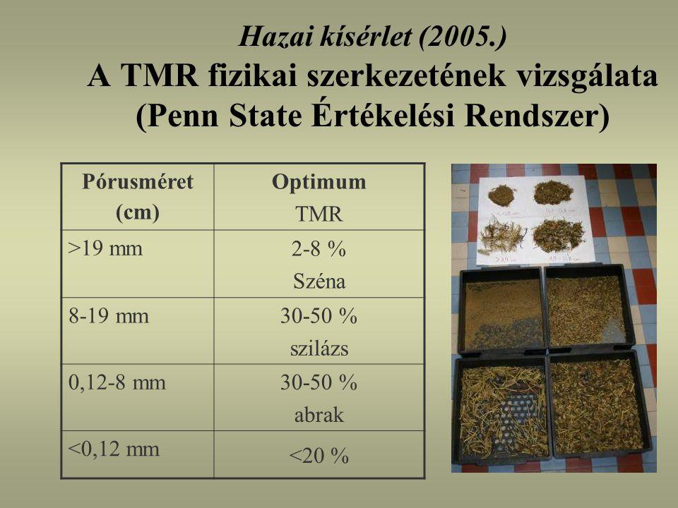 Hazai kísérlet (2005.) A TMR fizikai szerkezetének vizsgálata (Penn State Értékelési Rendszer) Pórusméret (cm) Optimum TMR >19 mm 2-8 % Széna 8-19 mm 30-50 % szilázs 0,12-8 mm 30-50 % abrak <0,12 mm <20 %