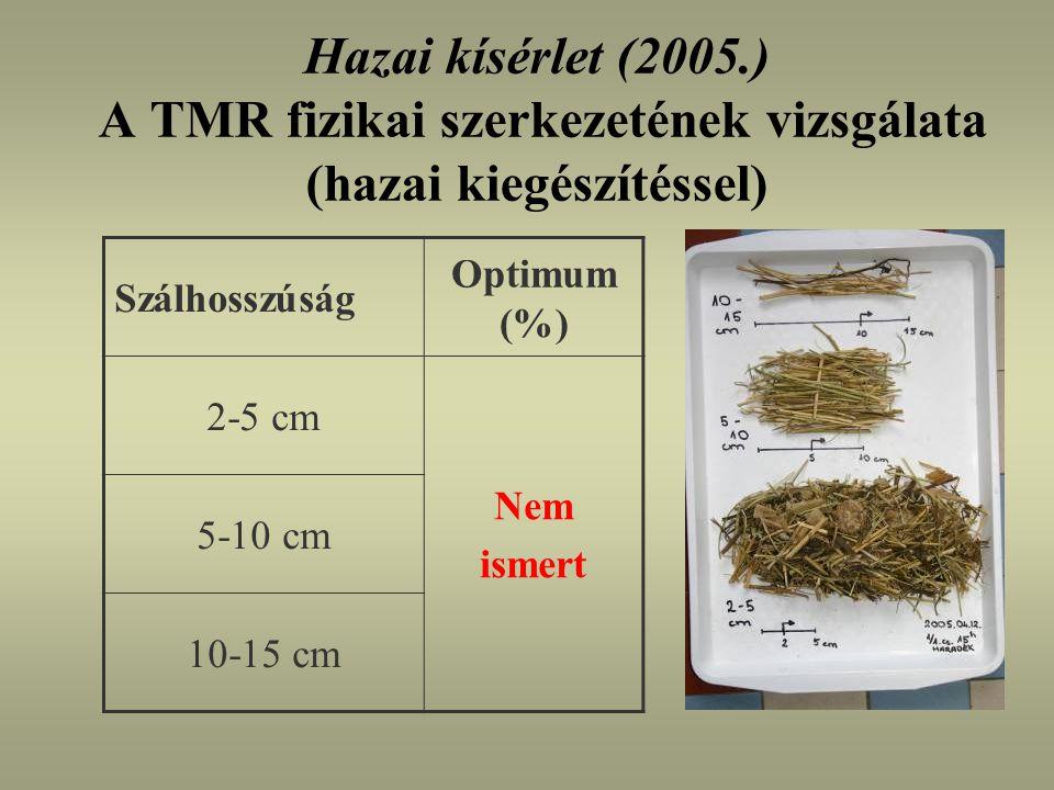 Szálhosszúság Optimum (%) 2-5 cm Nem ismert 5-10 cm 10-15 cm Hazai kísérlet (2005.) A TMR fizikai szerkezetének vizsgálata (hazai kiegészítéssel)