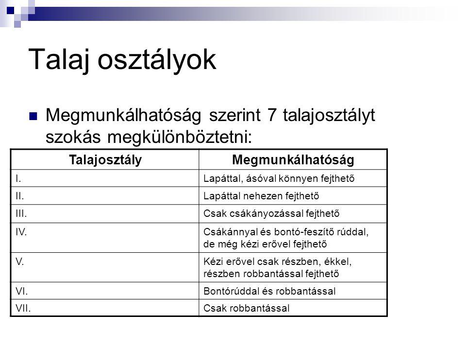 Talaj osztályok Megmunkálhatóság szerint 7 talajosztályt szokás megkülönböztetni: TalajosztályMegmunkálhatóság I.Lapáttal, ásóval könnyen fejthető II.