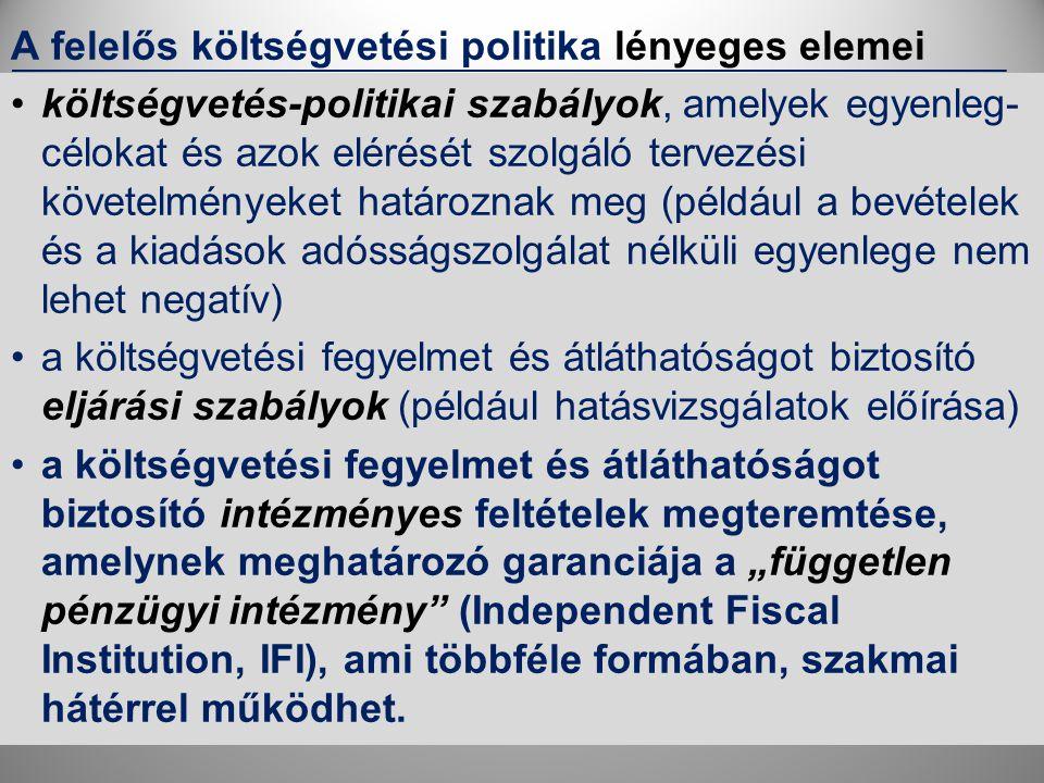 """A felelős költségvetési politika lényeges elemei költségvetés-politikai szabályok, amelyek egyenleg- célokat és azok elérését szolgáló tervezési követelményeket határoznak meg (például a bevételek és a kiadások adósságszolgálat nélküli egyenlege nem lehet negatív) a költségvetési fegyelmet és átláthatóságot biztosító eljárási szabályok (például hatásvizsgálatok előírása) a költségvetési fegyelmet és átláthatóságot biztosító intézményes feltételek megteremtése, amelynek meghatározó garanciája a """"független pénzügyi intézmény (Independent Fiscal Institution, IFI), ami többféle formában, szakmai hátérrel működhet."""