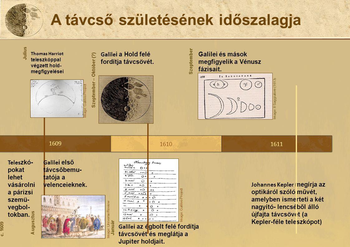 A távcső születésének időszalagja 1609 Galile i első távcsőbemu- tatója a velenceieknek. Teles zkó- pokat lehet vásárolni a párizsi szemü- vegbol- tok