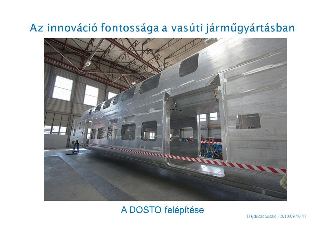 Hajdúszoboszló, 2010.09.16-17. A DOSTO felépítése