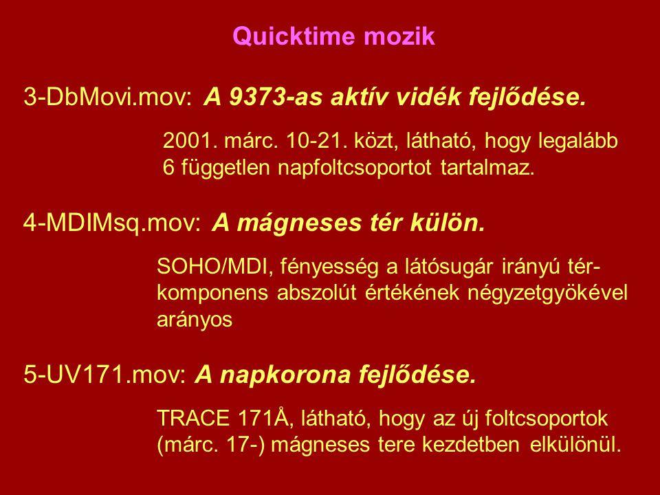 Quicktime mozik 3-DbMovi.mov: A 9373-as aktív vidék fejlődése.