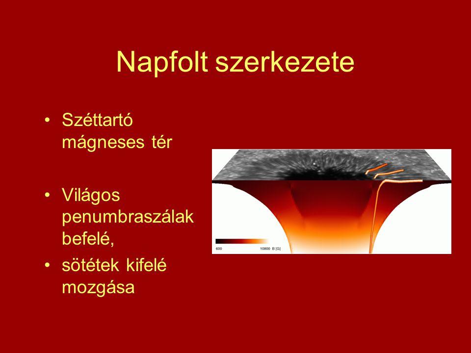 Napfolt szerkezete Széttartó mágneses tér Világos penumbraszálak befelé, sötétek kifelé mozgása