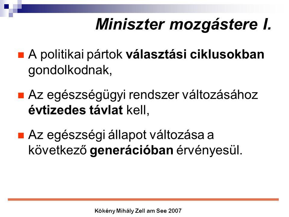 Kökény Mihály Zell am See 2007 Miniszter mozgástere I. A politikai pártok választási ciklusokban gondolkodnak, Az egészségügyi rendszer változásához é