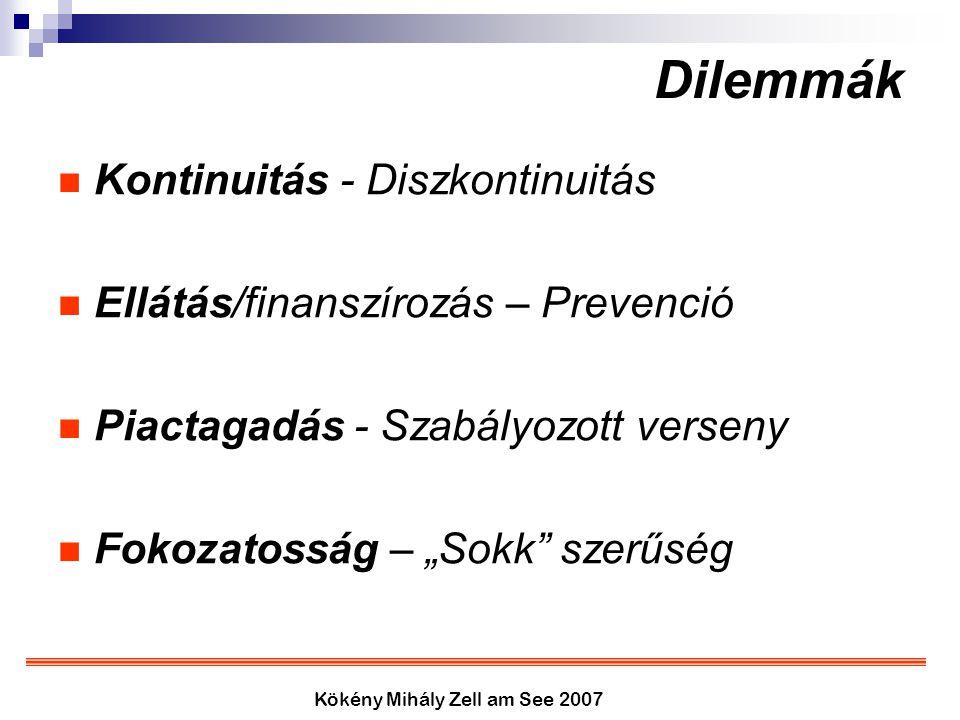 Kökény Mihály Zell am See 2007 Dilemmák Kontinuitás - Diszkontinuitás Ellátás/finanszírozás – Prevenció Piactagadás - Szabályozott verseny Fokozatossá