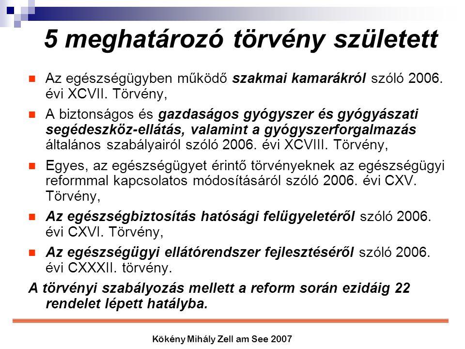 Kökény Mihály Zell am See 2007 5 meghatározó törvény született Az egészségügyben működő szakmai kamarákról szóló 2006. évi XCVII. Törvény, A biztonság