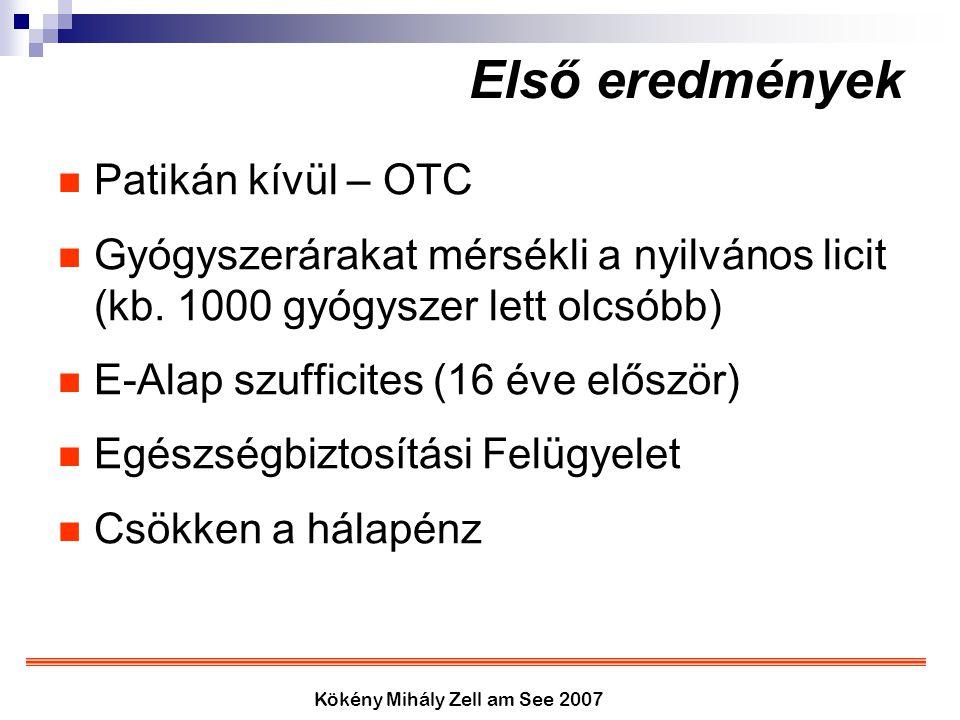 Kökény Mihály Zell am See 2007 Első eredmények Patikán kívül – OTC Gyógyszerárakat mérsékli a nyilvános licit (kb. 1000 gyógyszer lett olcsóbb) E-Alap