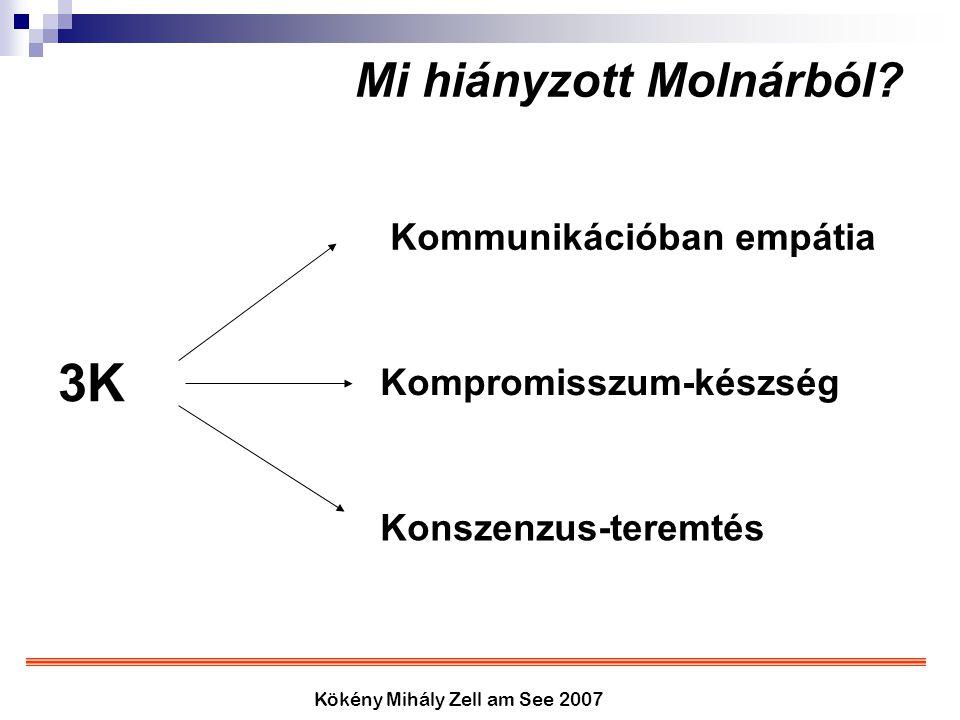 Kökény Mihály Zell am See 2007 Mi hiányzott Molnárból? 3K Kommunikációban empátia Kompromisszum-készség Konszenzus-teremtés