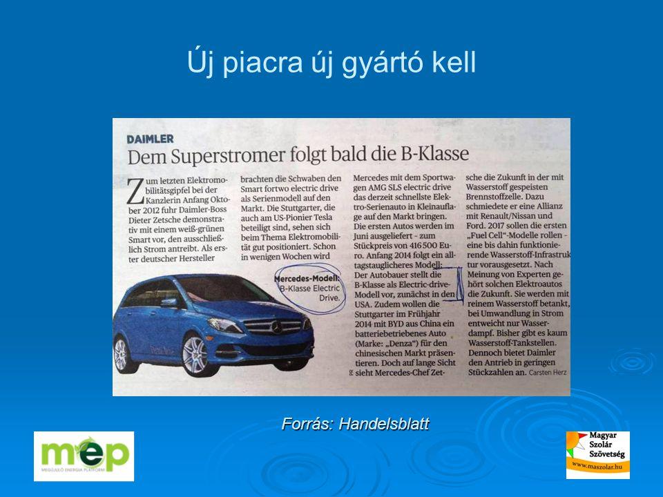 Új piacra új gyártó kell Forrás: Handelsblatt