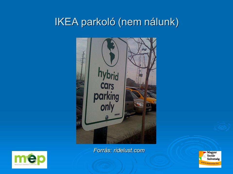 IKEA parkoló (nem nálunk) Forrás: ridelust.com