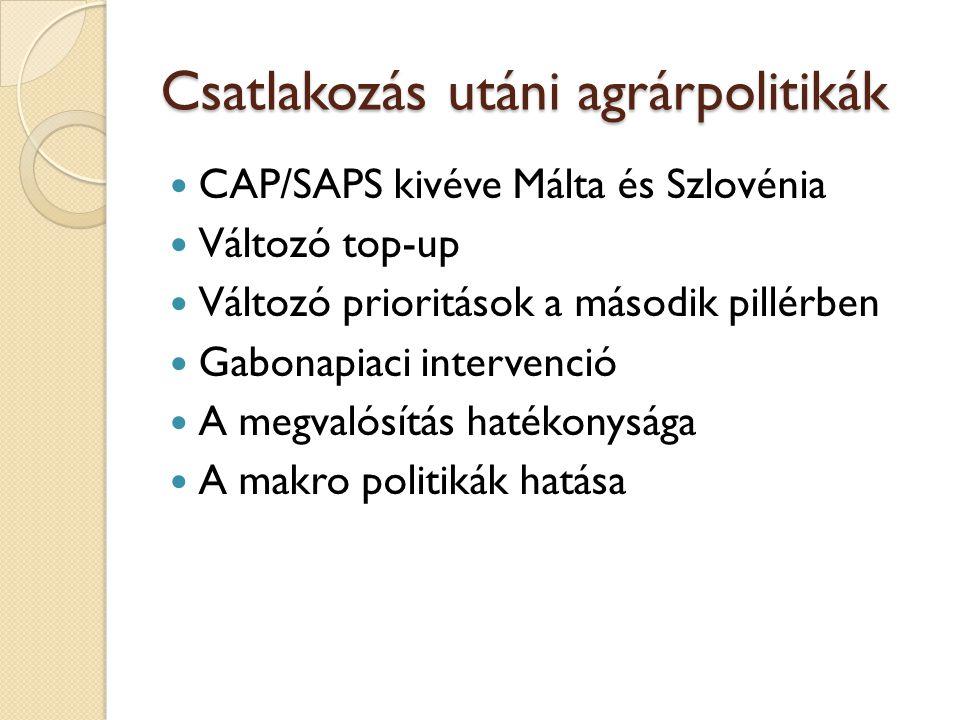 Csatlakozás utáni agrárpolitikák CAP/SAPS kivéve Málta és Szlovénia Változó top-up Változó prioritások a második pillérben Gabonapiaci intervenció A m