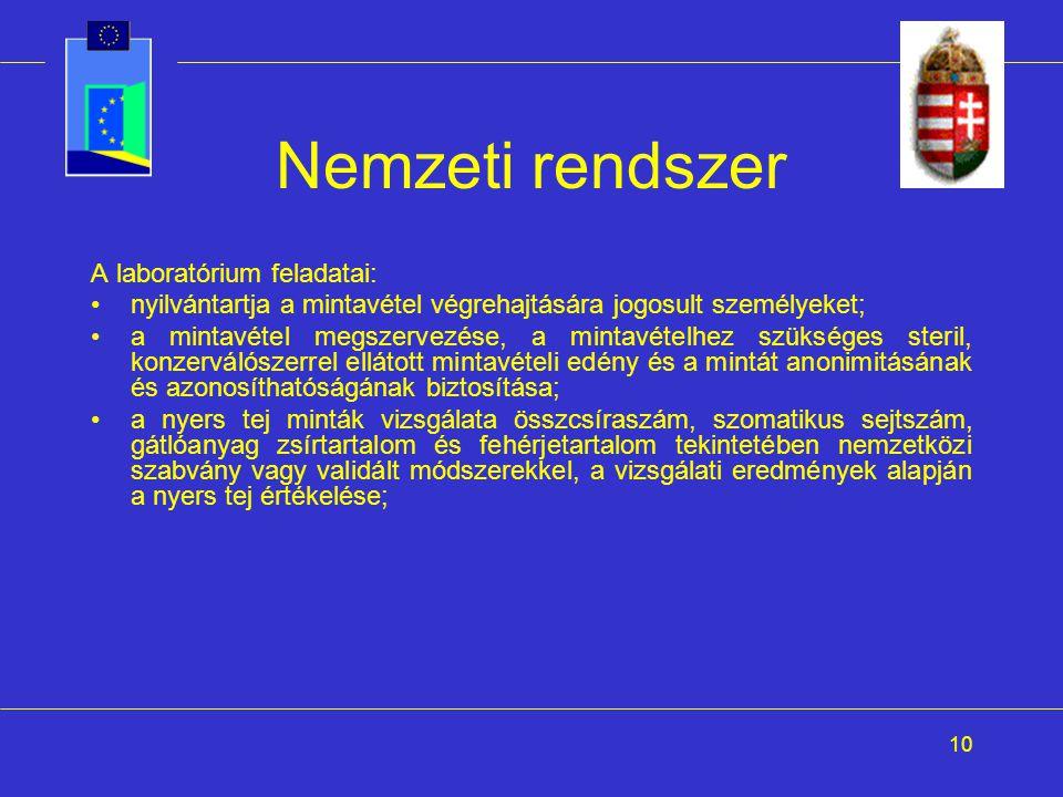10 Nemzeti rendszer A laboratórium feladatai: nyilvántartja a mintavétel végrehajtására jogosult személyeket; a mintavétel megszervezése, a mintavétel