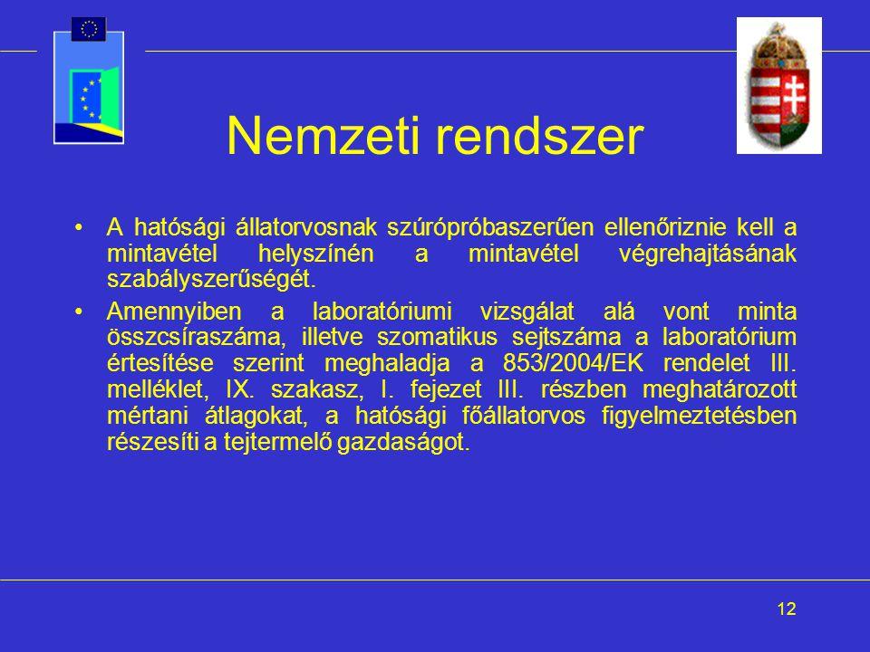 12 Nemzeti rendszer A hatósági állatorvosnak szúrópróbaszerűen ellenőriznie kell a mintavétel helyszínén a mintavétel végrehajtásának szabályszerűségé