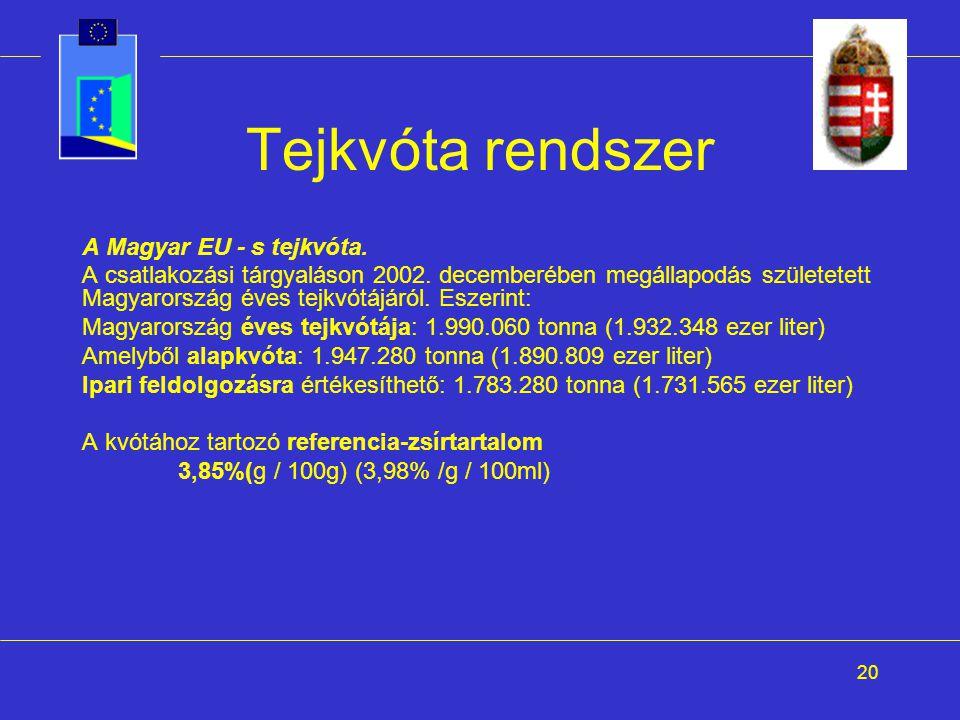20 Tejkvóta rendszer A Magyar EU - s tejkvóta. A csatlakozási tárgyaláson 2002. decemberében megállapodás születetett Magyarország éves tejkvótájáról.