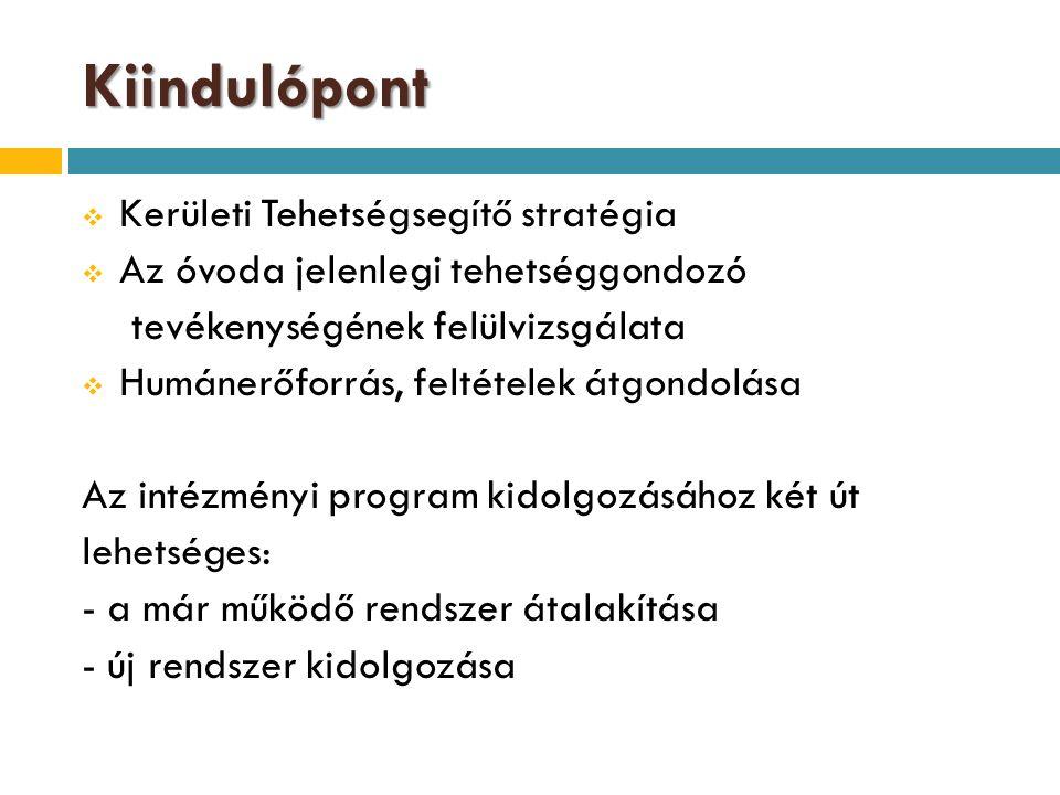 A tehetséggondozás szervezeti keretei Műhelyek: csoportban vagy csoportközi szervezéssel - óvodapedagógus ajánlására, a gyermek érdeklődése valamint a szülői kérés alapján (rugalmasság) kerülhetnek be a gyermekek - programszerű, tervezett komplex fejlesztés megvalósítása - speciális kiemelkedő képességek kibontakozására teret biztosít - elmélyült tevékenységre, felfedezésre, a kreativitás kibontakozására ad lehetőséget - átjárhatóság biztosítása (Forgóajtó modell) - a tapasztalat, a tevékenység a fontos, nem a teljesítmény.