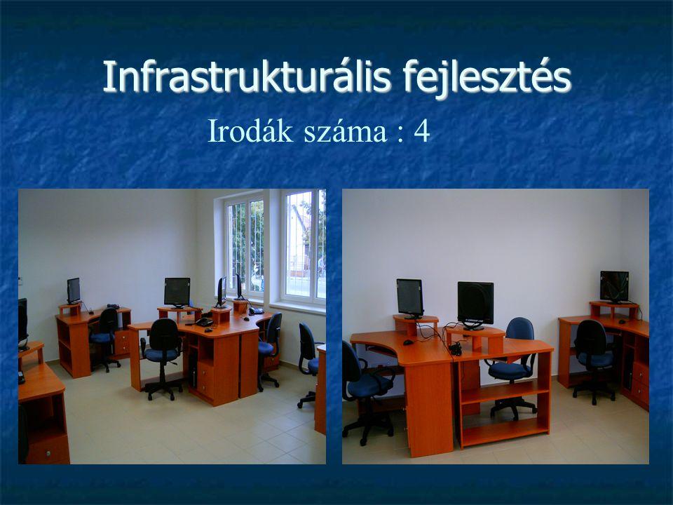 Infrastrukturális fejlesztés Irodák száma : 4