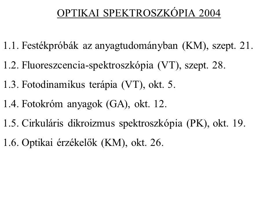 OPTIKAI SPEKTROSZKÓPIA 2004 1.1. Festékpróbák az anyagtudományban (KM), szept.