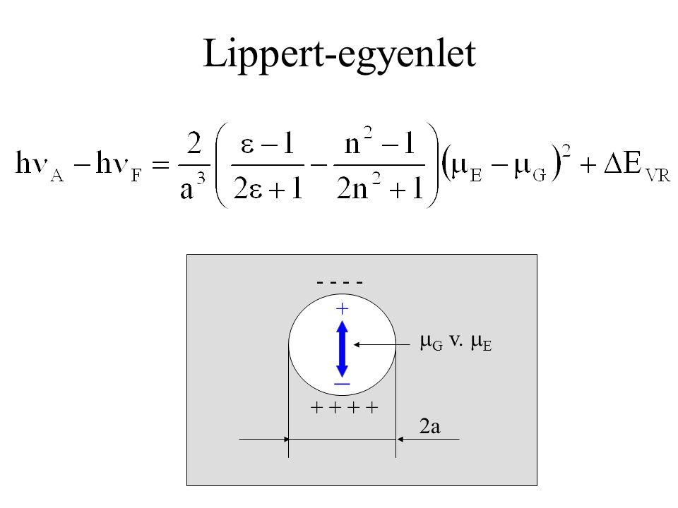 Lippert-egyenlet + _ - - + + 2a  G v.  E