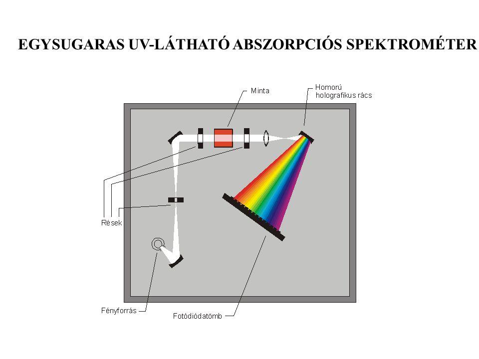 Polaritás hatása: Lippert-egyenlet + _ - - + + 2a  G v.  E