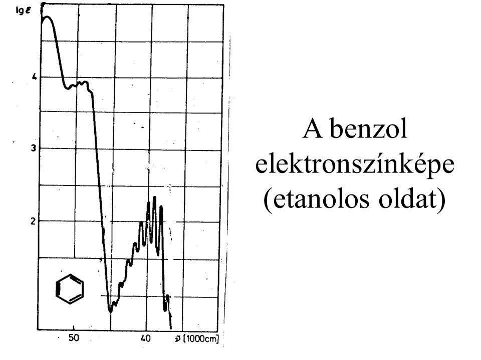 A benzol elektronszínképe (etanolos oldat)