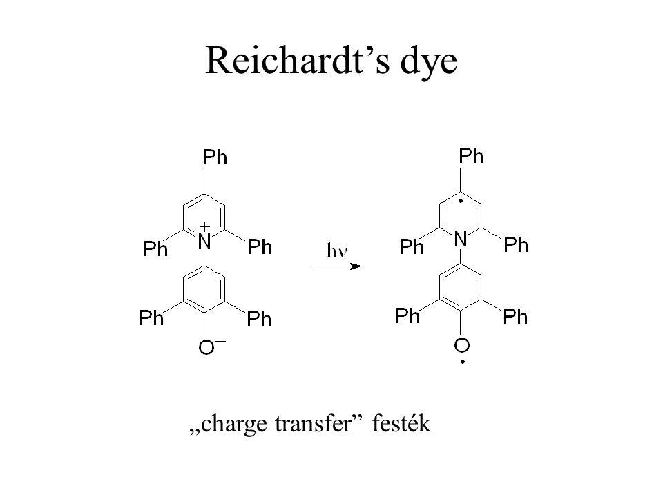 S0S0 = 810 nm Ph-O-Ph = 453 nm H 2 O S1S1 Oldószer polaritás