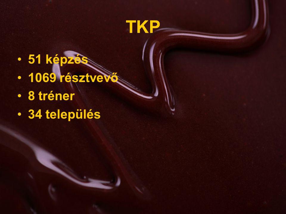 TKP 51 képzés 1069 résztvevő 8 tréner 34 település