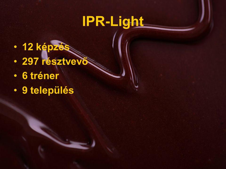 IPR-Light 12 képzés 297 résztvevő 6 tréner 9 település