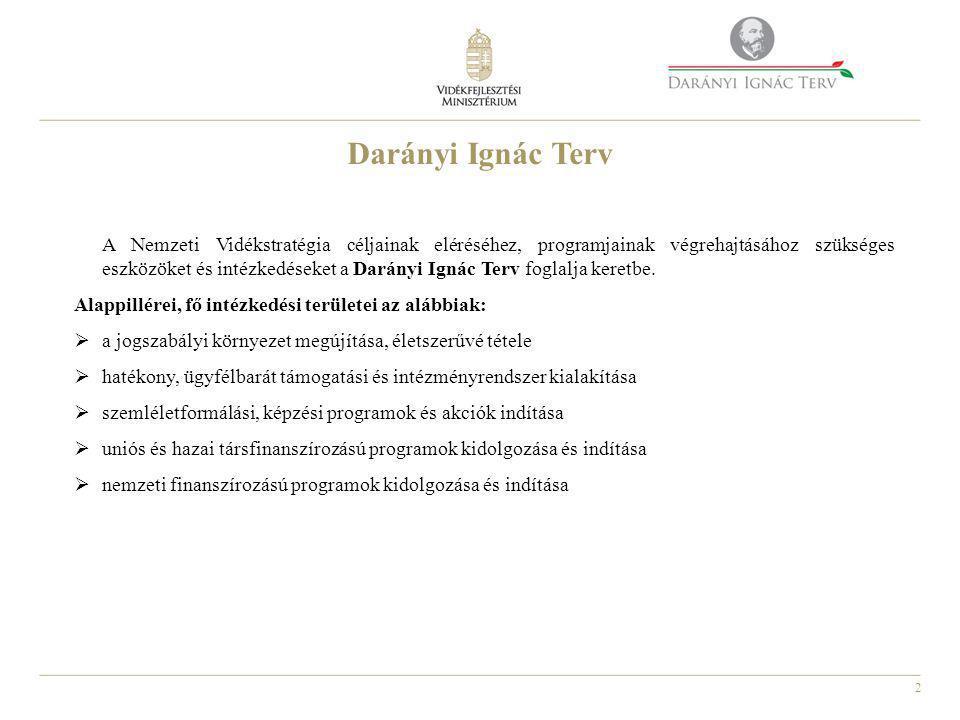 2 Darányi Ignác Terv A Nemzeti Vidékstratégia céljainak eléréséhez, programjainak végrehajtásához szükséges eszközöket és intézkedéseket a Darányi Ignác Terv foglalja keretbe.