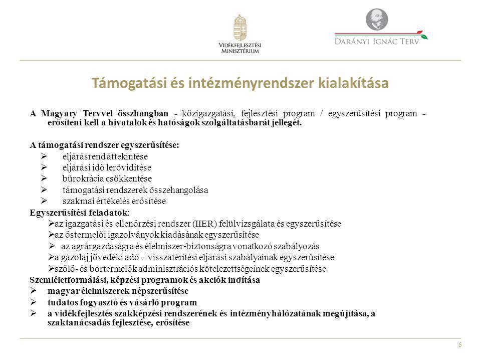 6 Támogatási és intézményrendszer kialakítása A Magyary Tervvel összhangban - közigazgatási, fejlesztési program / egyszerűsítési program - erősíteni kell a hivatalok és hatóságok szolgáltatásbarát jellegét.