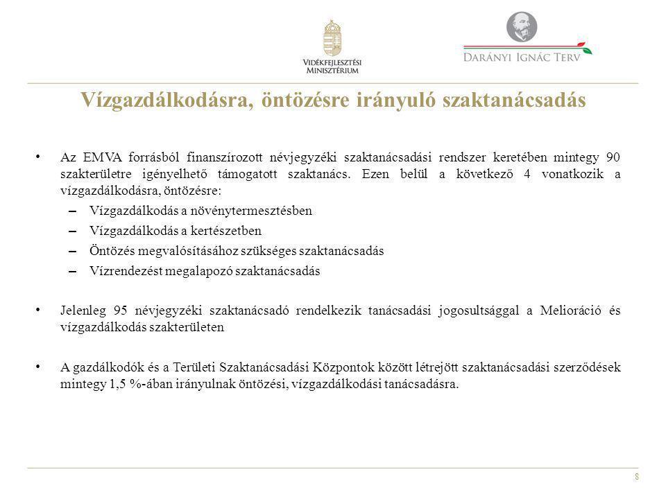 8 Az EMVA forrásból finanszírozott névjegyzéki szaktanácsadási rendszer keretében mintegy 90 szakterületre igényelhető támogatott szaktanács.