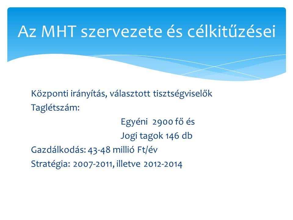Központi irányítás, választott tisztségviselők Taglétszám: Egyéni 2900 fő és Jogi tagok 146 db Gazdálkodás: 43-48 millió Ft/év Stratégia: 2007-2011, illetve 2012-2014 Az MHT szervezete és célkitűzései