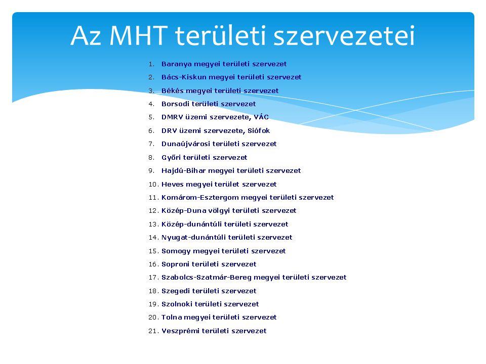 Az MHT területi szervezetei