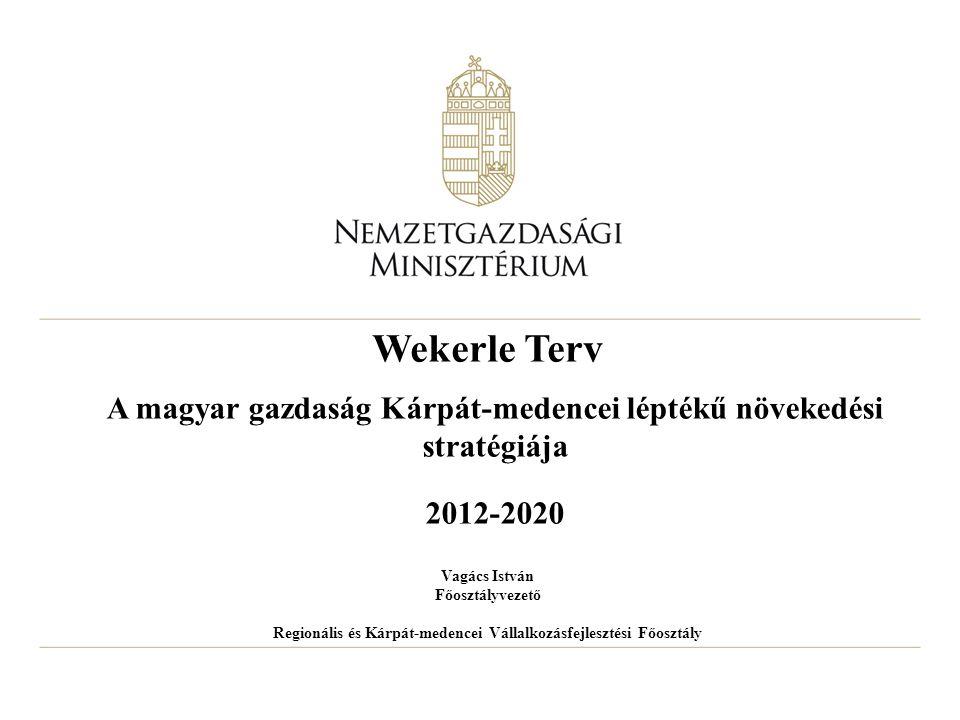 Wekerle Terv A magyar gazdaság Kárpát-medencei léptékű növekedési stratégiája 2012-2020 Vagács István Főosztályvezető Regionális és Kárpát-medencei Vállalkozásfejlesztési Főosztály
