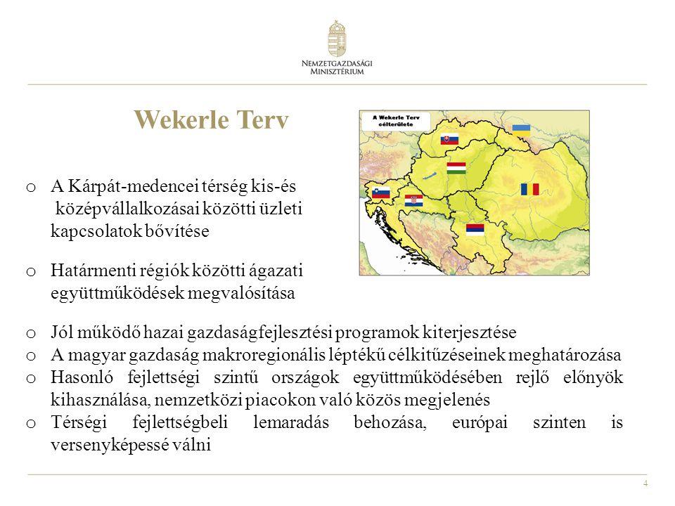 4 Wekerle Terv o A Kárpát-medencei térség kis-és középvállalkozásai közötti üzleti kapcsolatok bővítése o Határmenti régiók közötti ágazati együttműködések megvalósítása o Jól működő hazai gazdaságfejlesztési programok kiterjesztése o A magyar gazdaság makroregionális léptékű célkitűzéseinek meghatározása o Hasonló fejlettségi szintű országok együttműködésében rejlő előnyök kihasználása, nemzetközi piacokon való közös megjelenés o Térségi fejlettségbeli lemaradás behozása, európai szinten is versenyképessé válni