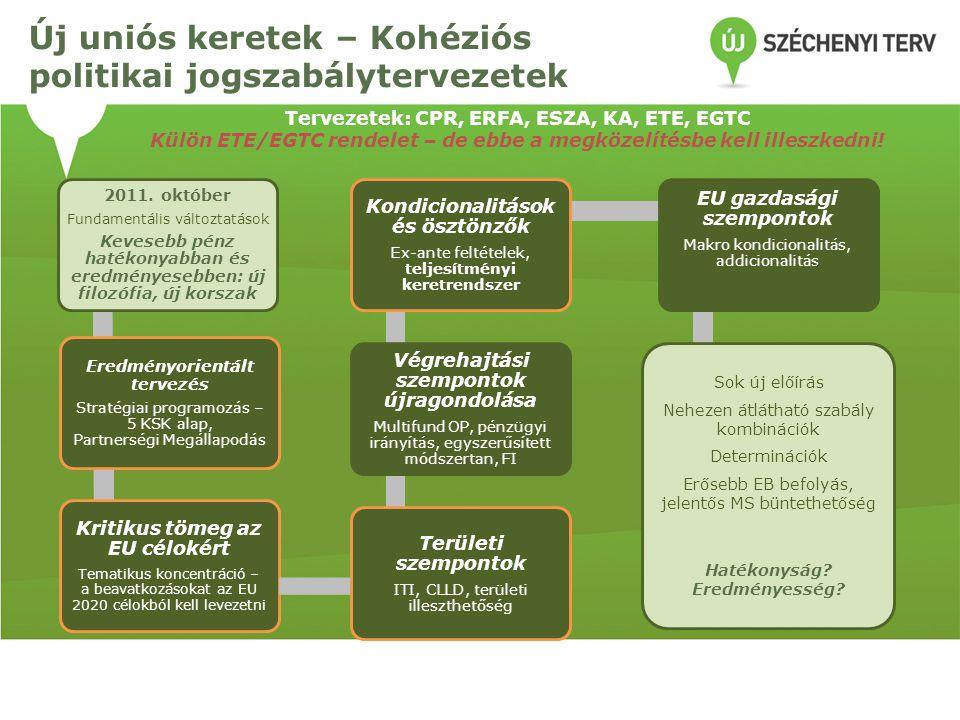 Új uniós keretek – Kohéziós politikai jogszabálytervezetek a 2011. október Fundamentális változtatások Kevesebb pénz hatékonyabban és eredményesebben: