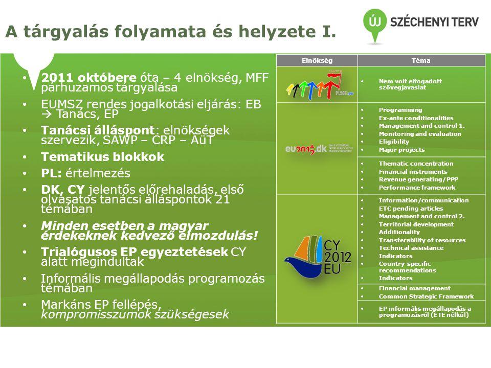 A tárgyalás folyamata és helyzete I. 2011 októbere óta – 4 elnökség, MFF párhuzamos tárgyalása EUMSZ rendes jogalkotási eljárás: EB  Tanács, EP Tanác