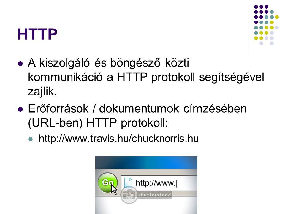 HTTP A kiszolgáló és böngésző közti kommunikáció a HTTP protokoll segítségével zajlik. Erőforrások / dokumentumok címzésében (URL-ben) HTTP protokoll: