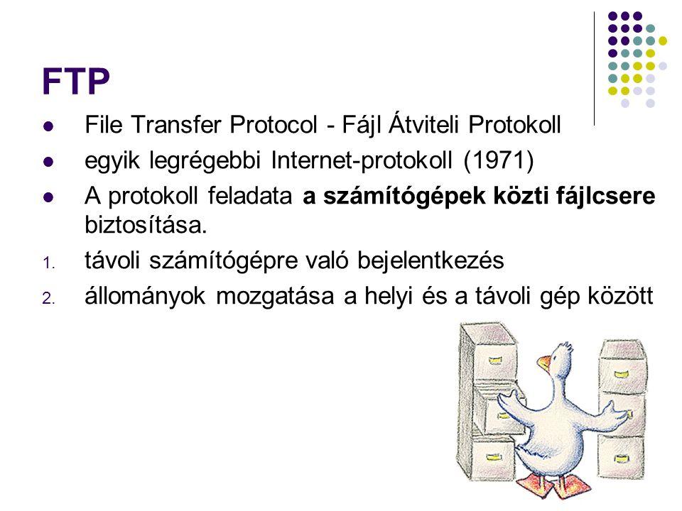 FTP File Transfer Protocol - Fájl Átviteli Protokoll egyik legrégebbi Internet-protokoll (1971) A protokoll feladata a számítógépek közti fájlcsere bi