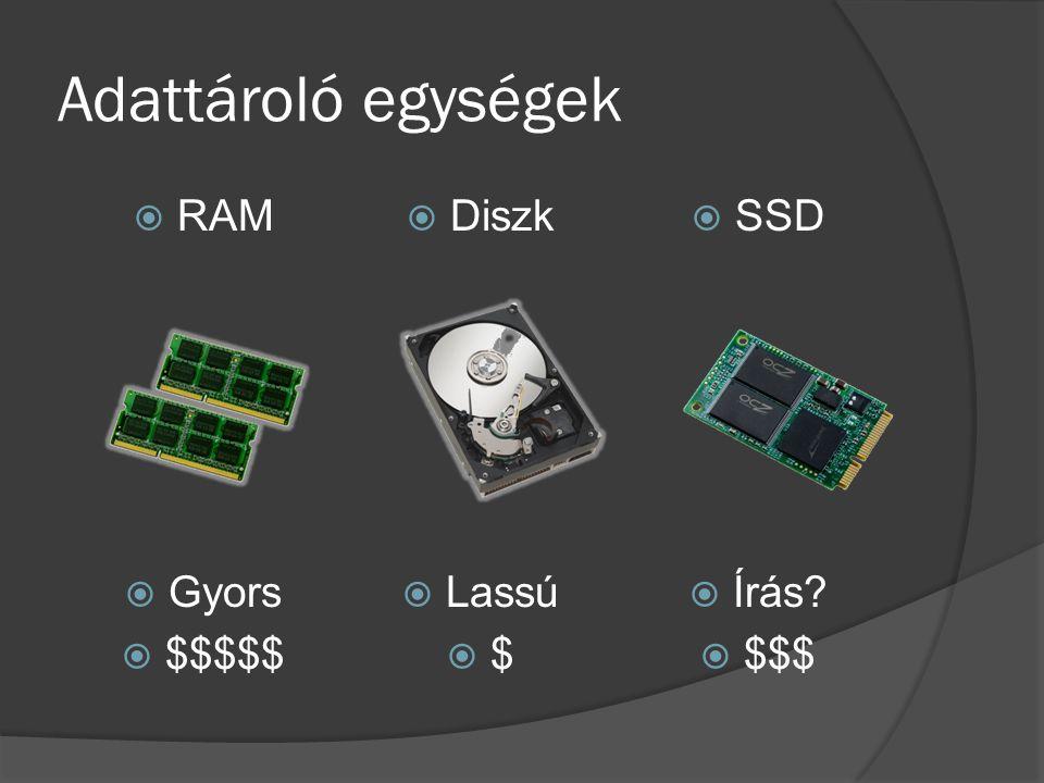 Adattároló egységek  RAM  Gyors  $$$$$  Diszk  Lassú  $  SSD  Írás  $$$