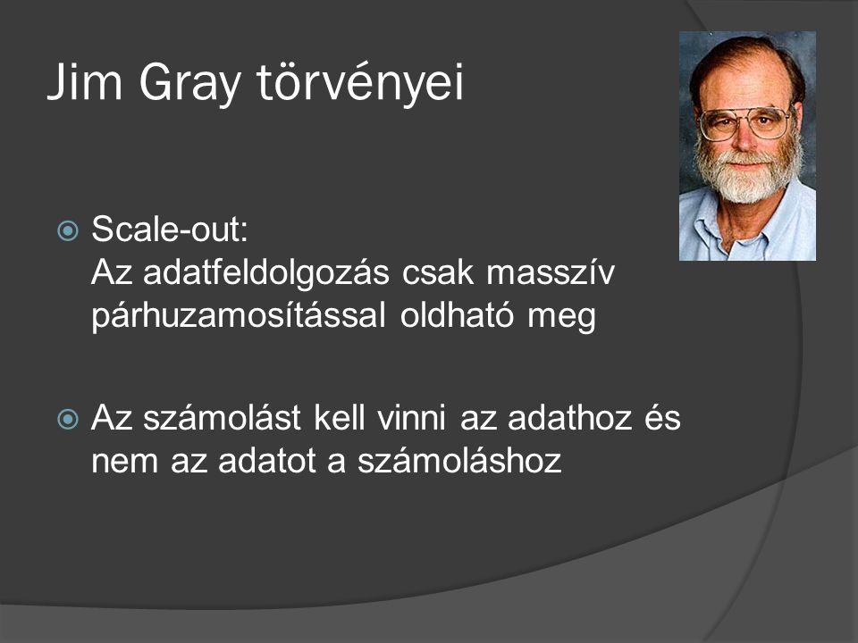 Jim Gray törvényei  Scale-out: Az adatfeldolgozás csak masszív párhuzamosítással oldható meg  Az számolást kell vinni az adathoz és nem az adatot a számoláshoz