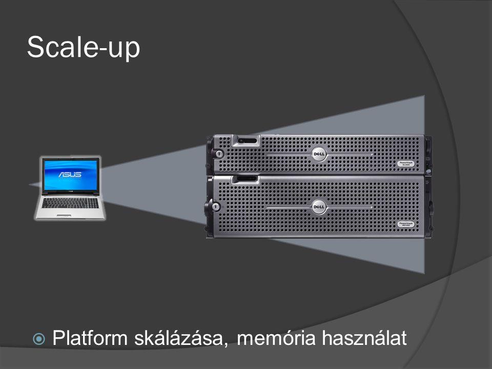 Scale-up  Platform skálázása, memória használat